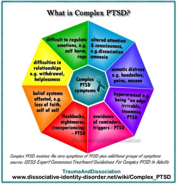 C-PTSD