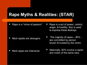 Rape myth